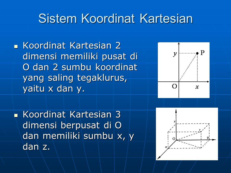 Sistem Koordinat Geodetik (1)  Sistem koordinat ini mengacu pada permukaan suatu bentuk ellipsoid tertentu dan tergantung juga pada ukuran, bentuk dan orientasi tiga dimensi ellipsoid.