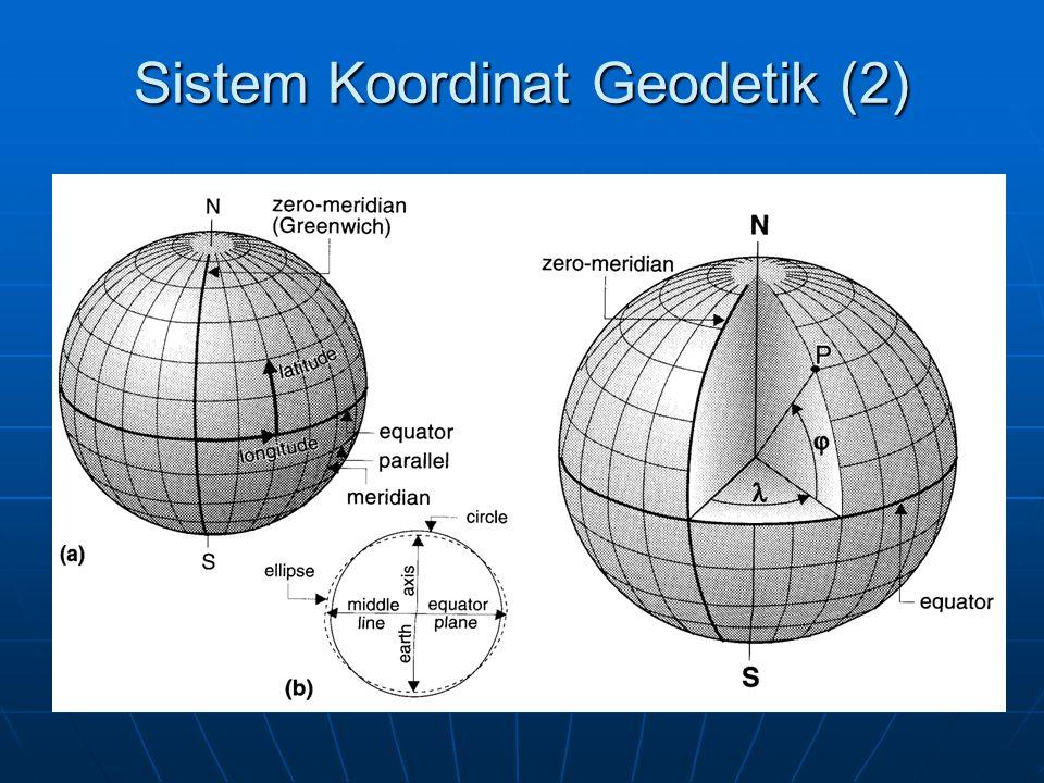  Lintang geodetik (L) suatu titik adalah sudut lancip yang dibentuk oleh normal ellipsoid yang melalui titik tersebut dengan bidang ekuator (-90 0 ≤L≤+90 0 ).