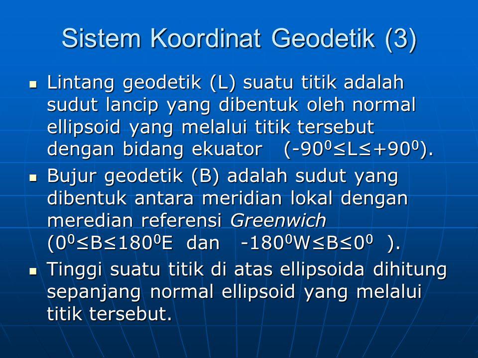 Tugas: Download Lampiran PPRI No. 10 Tahun 2000