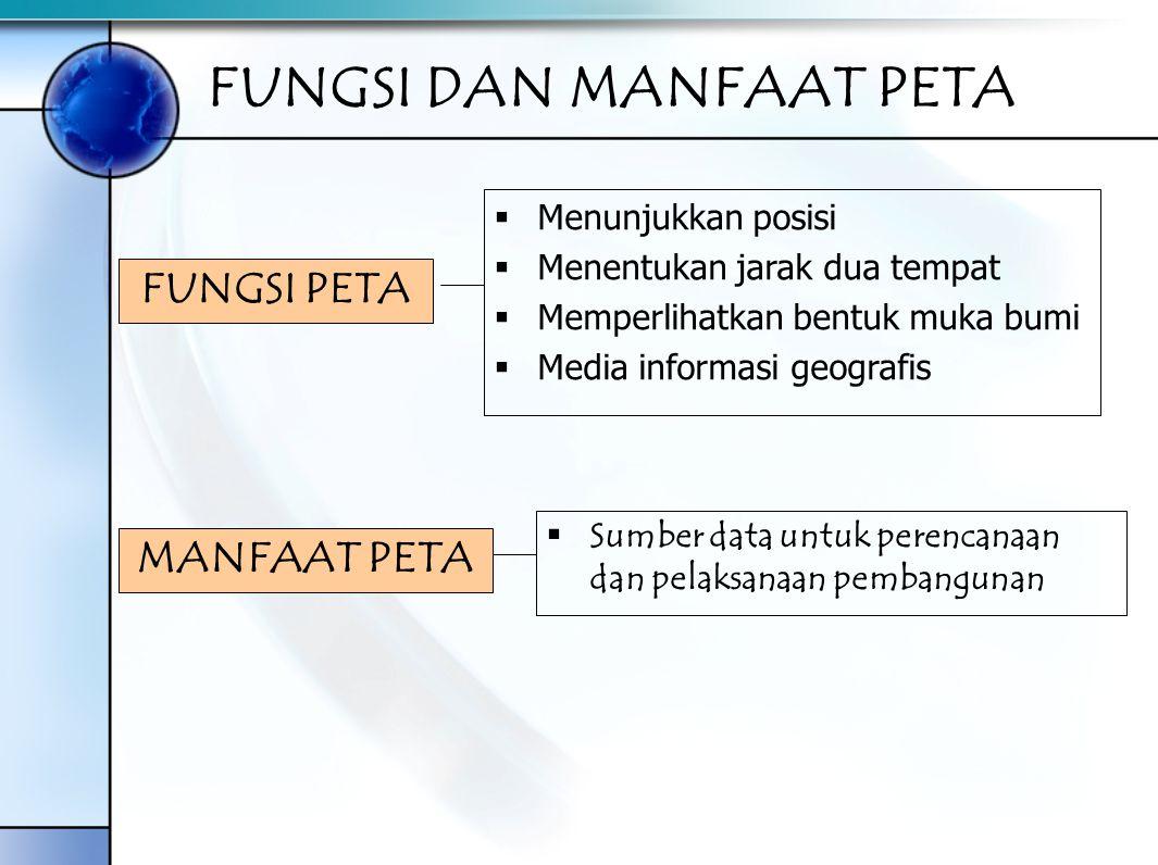 FUNGSI DAN MANFAAT PETA SSumber data untuk perencanaan dan pelaksanaan pembangunan FUNGSI PETA MANFAAT PETA MMenunjukkan posisi MMenentukan jara
