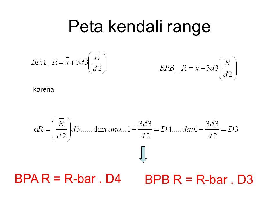 Peta kendali range karena BPA R = R-bar. D4 BPB R = R-bar. D3