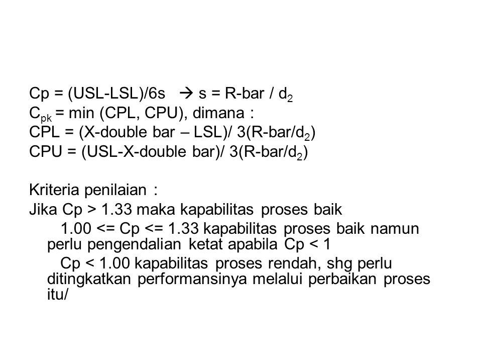 Cp = (USL-LSL)/6s  s = R-bar / d 2 C pk = min (CPL, CPU), dimana : CPL = (X-double bar – LSL)/ 3(R-bar/d 2 ) CPU = (USL-X-double bar)/ 3(R-bar/d 2 )