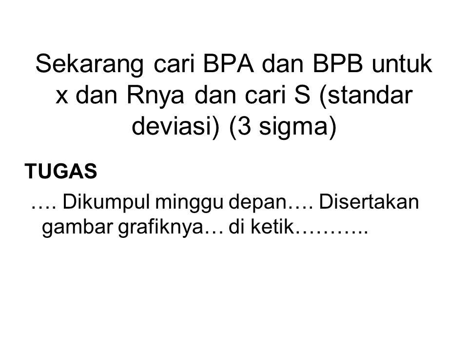 Sekarang cari BPA dan BPB untuk x dan Rnya dan cari S (standar deviasi) (3 sigma) TUGAS …. Dikumpul minggu depan…. Disertakan gambar grafiknya… di ket