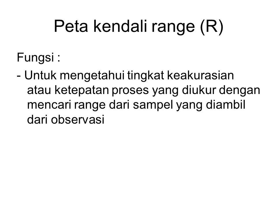 Peta kendali range (R) Fungsi : - Untuk mengetahui tingkat keakurasian atau ketepatan proses yang diukur dengan mencari range dari sampel yang diambil