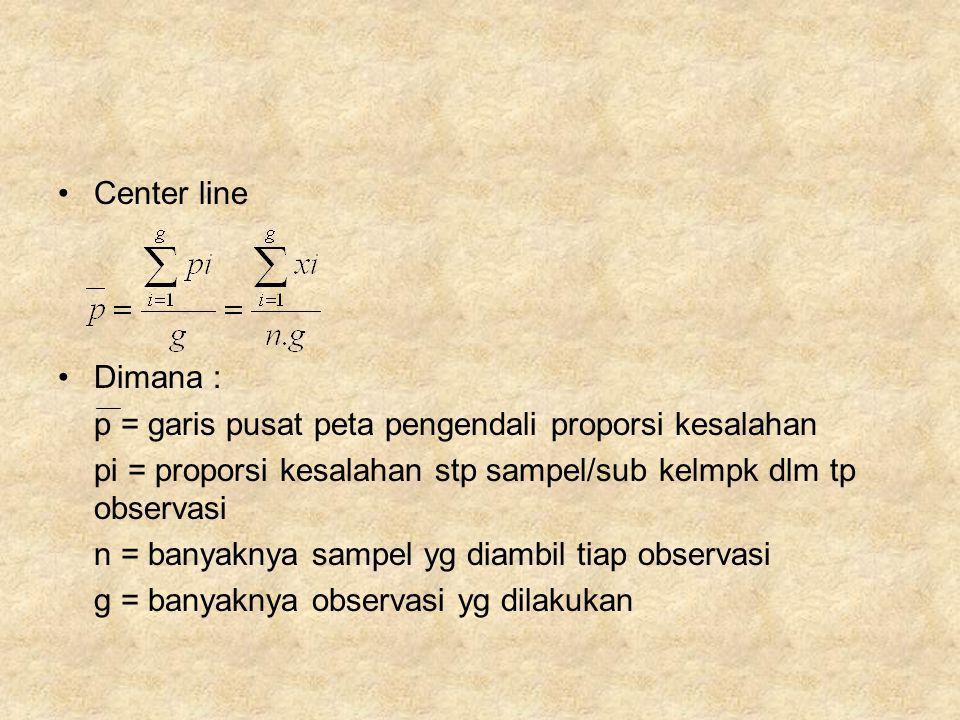 •Center line •Dimana : p = garis pusat peta pengendali proporsi kesalahan pi = proporsi kesalahan stp sampel/sub kelmpk dlm tp observasi n = banyaknya