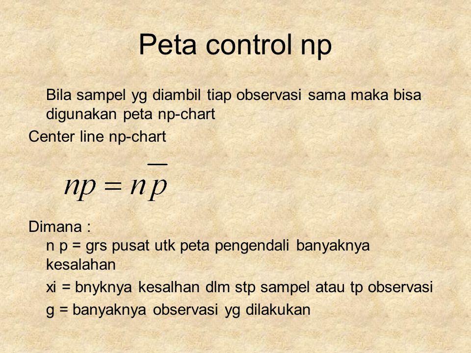 Peta control np Bila sampel yg diambil tiap observasi sama maka bisa digunakan peta np-chart Center line np-chart Dimana : n p = grs pusat utk peta pe