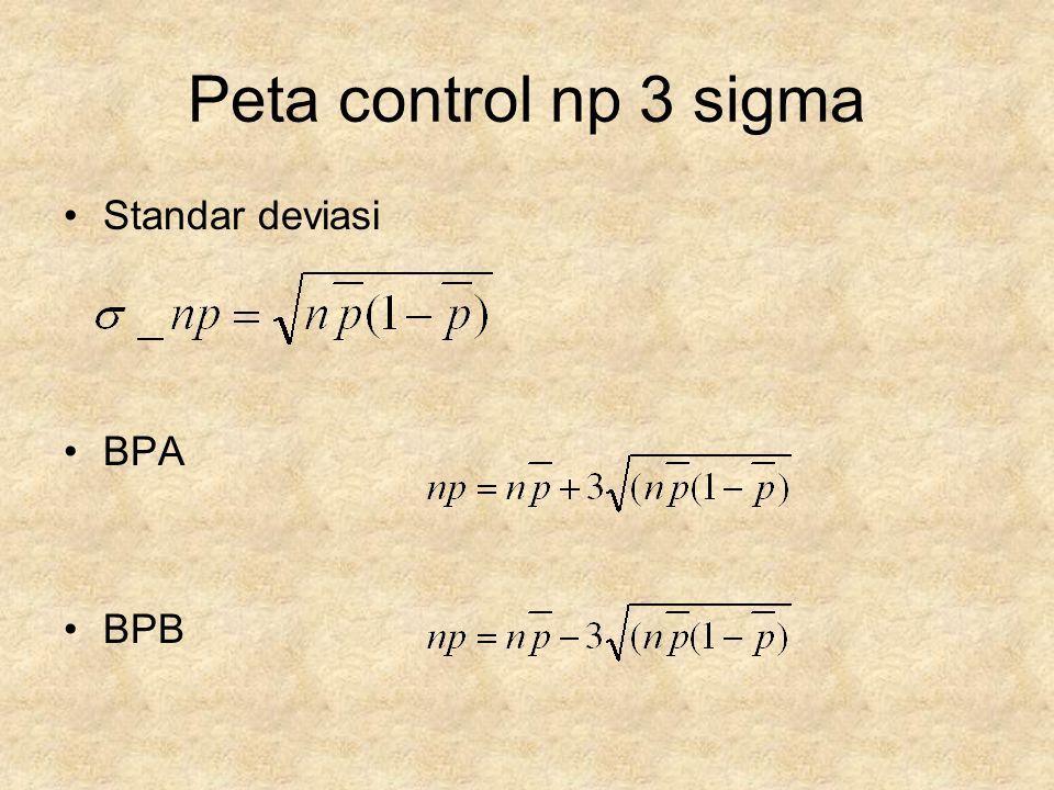 Peta control np 3 sigma •Standar deviasi •BPA •BPB