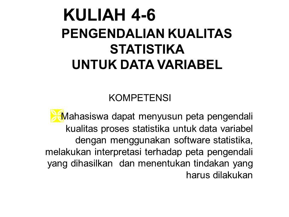 KOMPETENSI Ì Mahasiswa dapat menyusun peta pengendali kualitas proses statistika untuk data variabel dengan menggunakan software statistika, melakukan