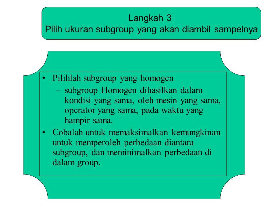 Langkah 3 Pilih ukuran subgroup yang akan diambil sampelnya •Pilihlah subgroup yang homogen –subgroup Homogen dihasilkan dalam kondisi yang sama, oleh