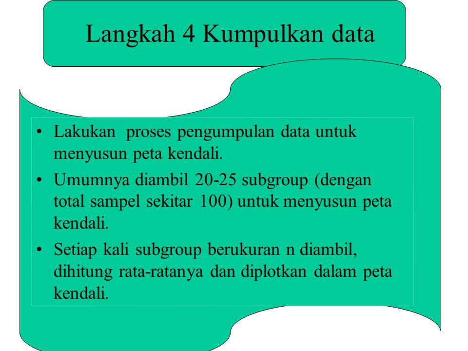 Langkah 4 Kumpulkan data •Lakukan proses pengumpulan data untuk menyusun peta kendali. •Umumnya diambil 20-25 subgroup (dengan total sampel sekitar 10