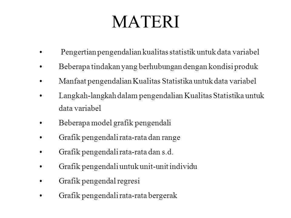 MATERI • Pengertian pengendalian kualitas statistik untuk data variabel •Beberapa tindakan yang berhubungan dengan kondisi produk •Manfaat pengendalia