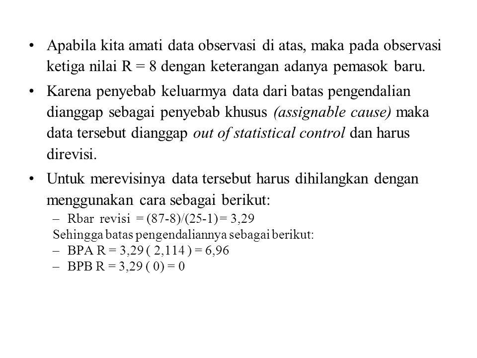 •Apabila kita amati data observasi di atas, maka pada observasi ketiga nilai R = 8 dengan keterangan adanya pemasok baru. •Karena penyebab keluarmya d