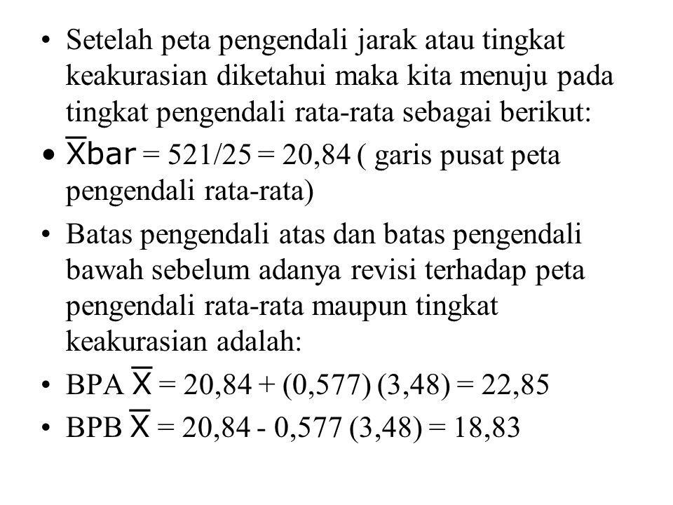 •Setelah peta pengendali jarak atau tingkat keakurasian diketahui maka kita menuju pada tingkat pengendali rata-rata sebagai berikut: •bar = 521/25 =