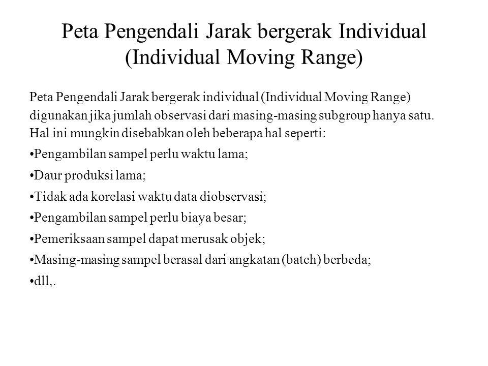 Peta Pengendali Jarak bergerak Individual (Individual Moving Range) Peta Pengendali Jarak bergerak individual (Individual Moving Range) digunakan jika