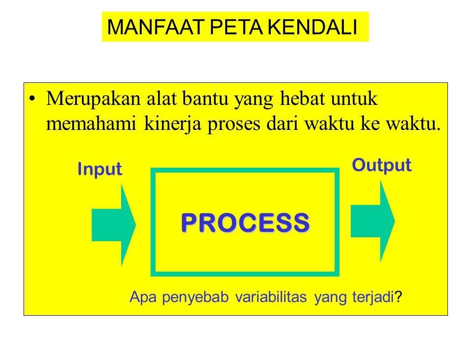 MANFAAT PETA KENDALI •Merupakan alat bantu yang hebat untuk memahami kinerja proses dari waktu ke waktu. PROCESS Input Output Apa penyebab variabilita