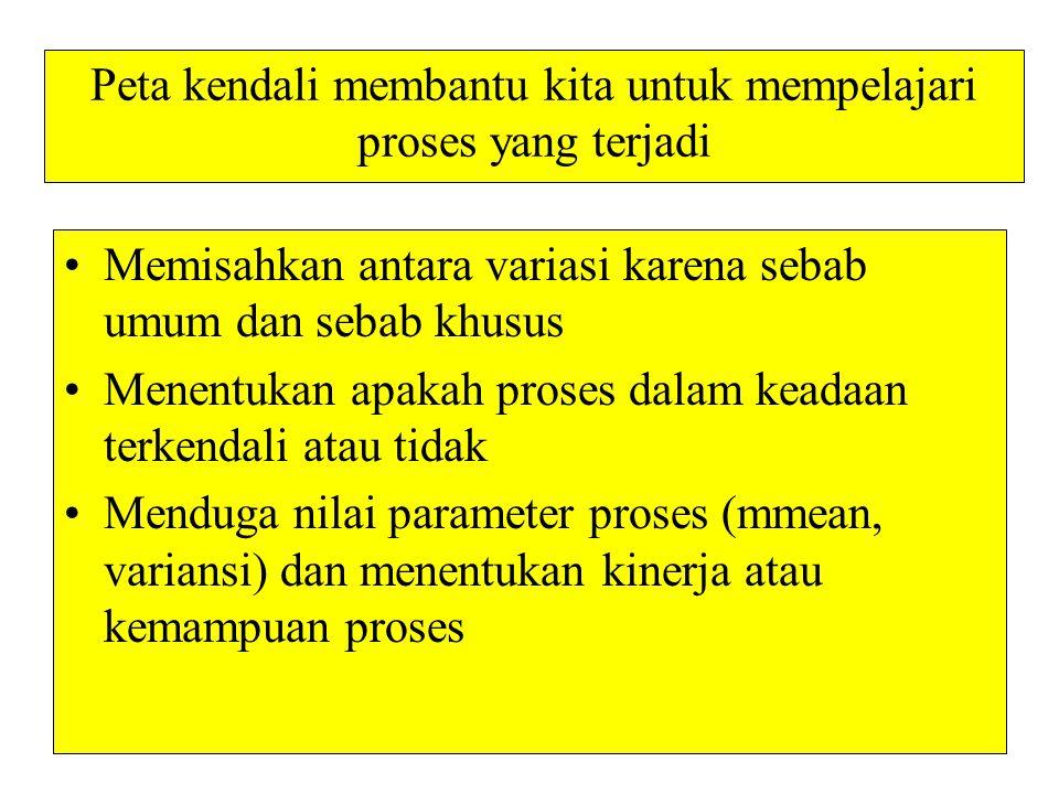 •Memisahkan antara variasi karena sebab umum dan sebab khusus •Menentukan apakah proses dalam keadaan terkendali atau tidak •Menduga nilai parameter p