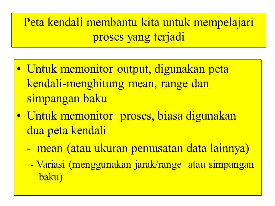 Langkah 9 Revisi peta kendali Dalam beberapa kasus, peta kendali perlu direvisi karena: • Titik-titik tak terkendali dimasukkan dalam penghitungan peta kendali.
