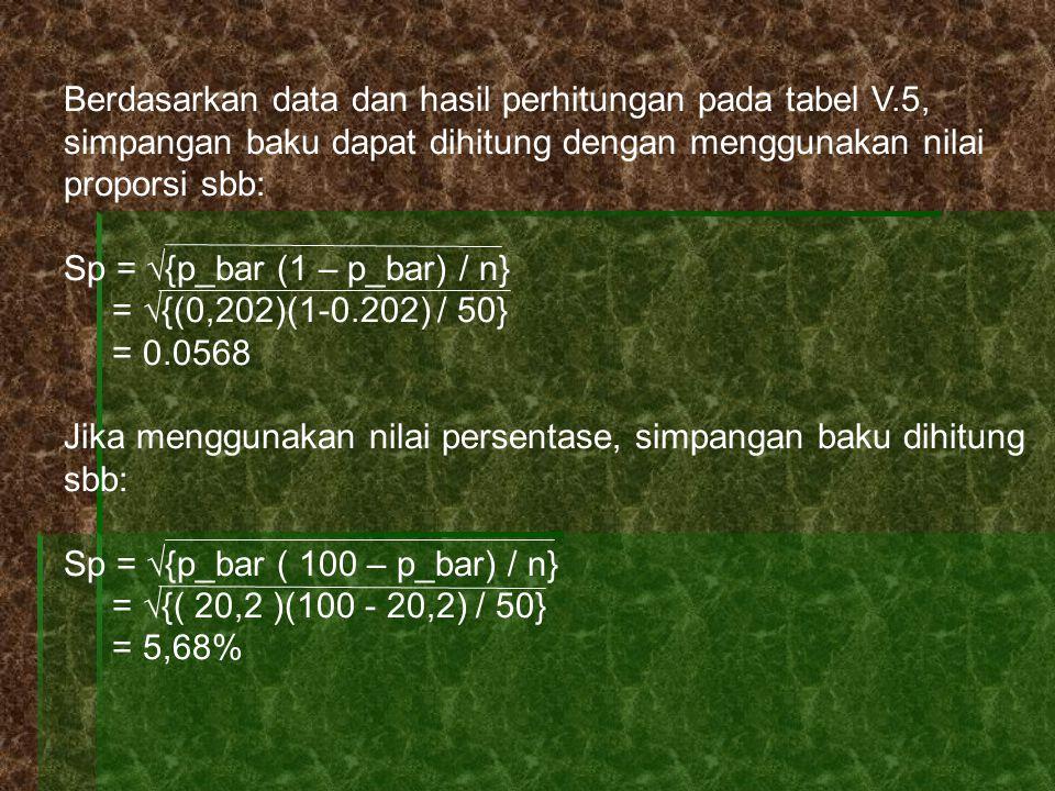 Berdasarkan data dan hasil perhitungan pada tabel V.5, simpangan baku dapat dihitung dengan menggunakan nilai proporsi sbb: Sp = √{p_bar (1 – p_bar) / n} = √{(0,202)(1-0.202) / 50} = 0.0568 Jika menggunakan nilai persentase, simpangan baku dihitung sbb: Sp = √{p_bar ( 100 – p_bar) / n} = √{( 20,2 )(100 - 20,2) / 50} = 5,68%