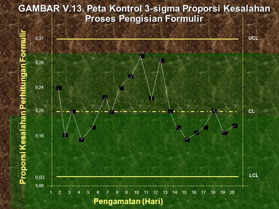 GAMBAR V.13.
