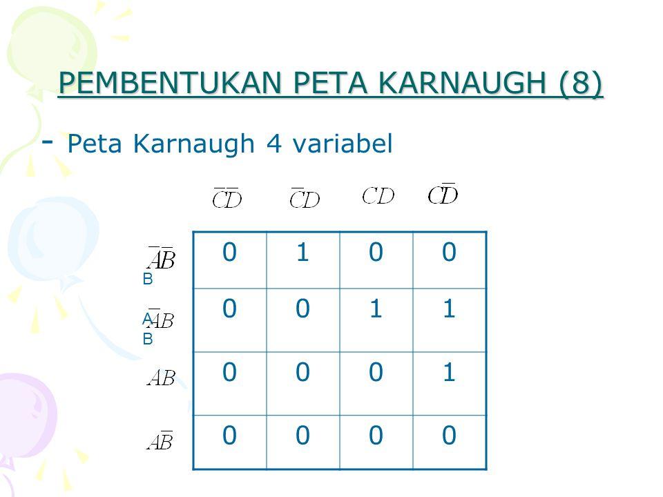 PEMBENTUKAN PETA KARNAUGH (8) - Peta Karnaugh 4 variabel 0100 0011 0001 0000 BABBAB