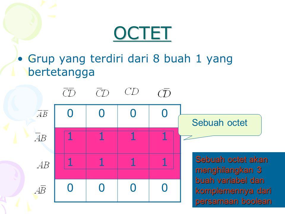 OCTET •Grup yang terdiri dari 8 buah 1 yang bertetangga 0000 1111 1111 0000 Sebuah octet Sebuah octet akan menghilangkan 3 buah variabel dan komplemen