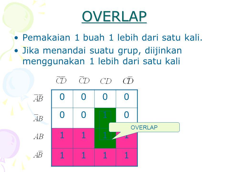 OVERLAP •Pemakaian 1 buah 1 lebih dari satu kali. •Jika menandai suatu grup, diijinkan menggunakan 1 lebih dari satu kali 0000 0010 1111 1111 OVERLAP