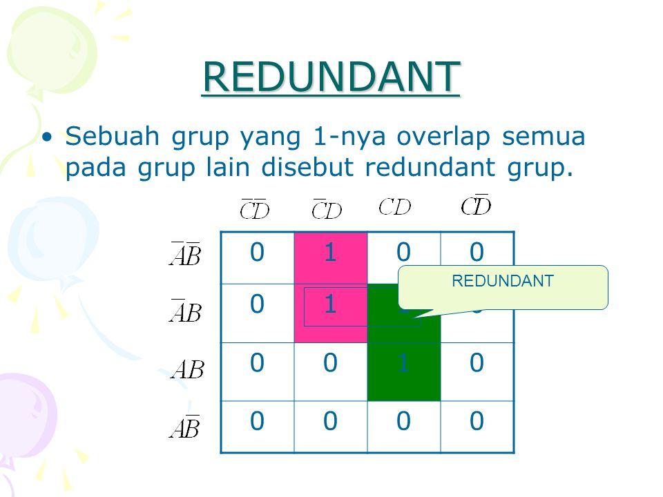 REDUNDANT •Sebuah grup yang 1-nya overlap semua pada grup lain disebut redundant grup. 0100 0110 0010 0000 REDUNDANT