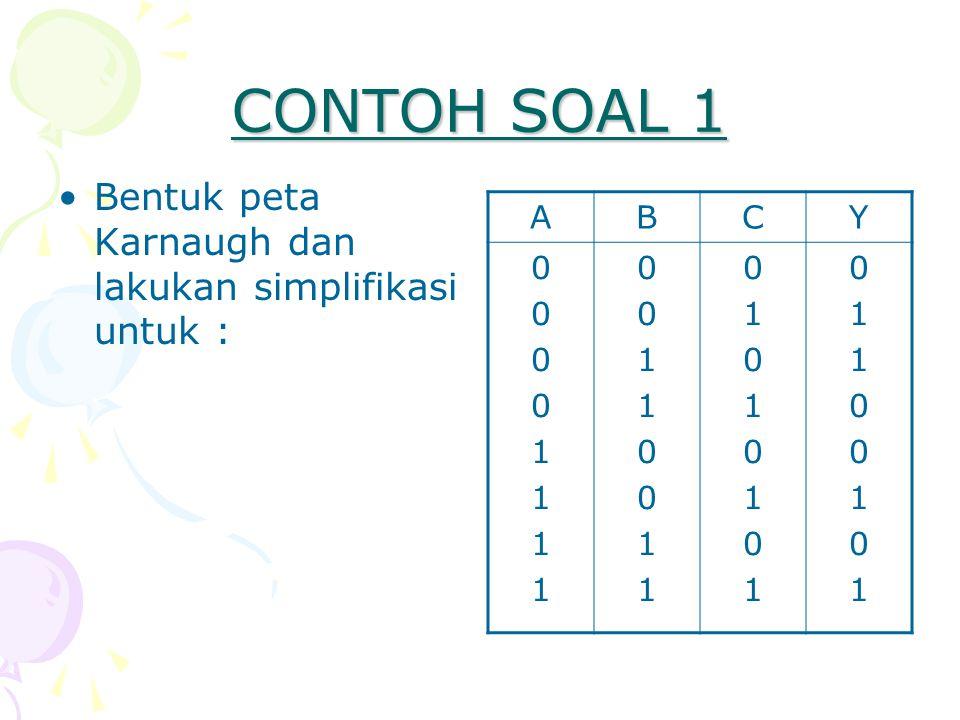 CONTOH SOAL 1 •Bentuk peta Karnaugh dan lakukan simplifikasi untuk : ABCY 0000111100001111 0011001100110011 0101010101010101 0110010101100101