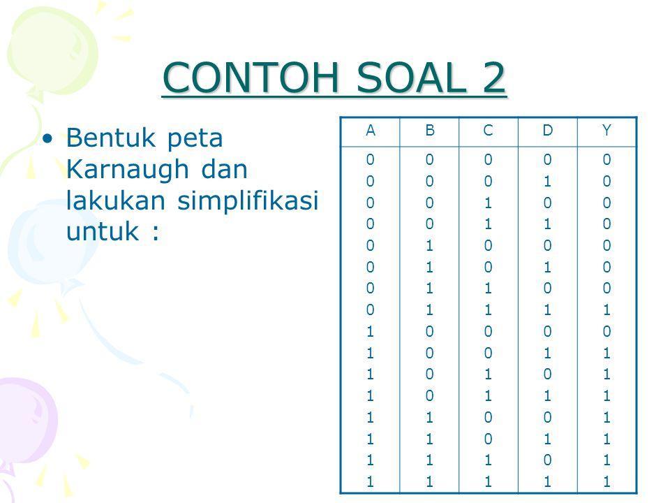CONTOH SOAL 2 •Bentuk peta Karnaugh dan lakukan simplifikasi untuk : ABCDY 00000000111111110000000011111111 00001111000011110000111100001111 001100110