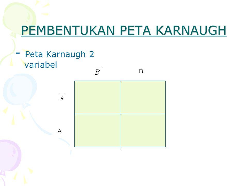 PEMBENTUKAN PETA KARNAUGH - Peta Karnaugh 2 variabel A B