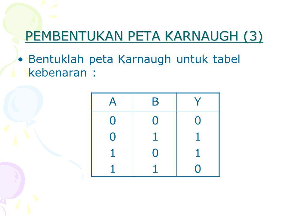 PEMBENTUKAN PETA KARNAUGH (3) •Bentuklah peta Karnaugh untuk tabel kebenaran : ABY 00110011 01010101 01100110