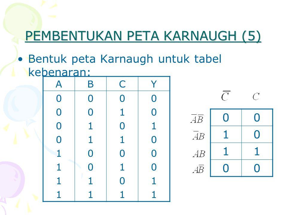 PEMBENTUKAN PETA KARNAUGH (5) •Bentuk peta Karnaugh untuk tabel kebenaran: ABCY 0000111100001111 0011001100110011 0101010101010101 0010001100100011 00