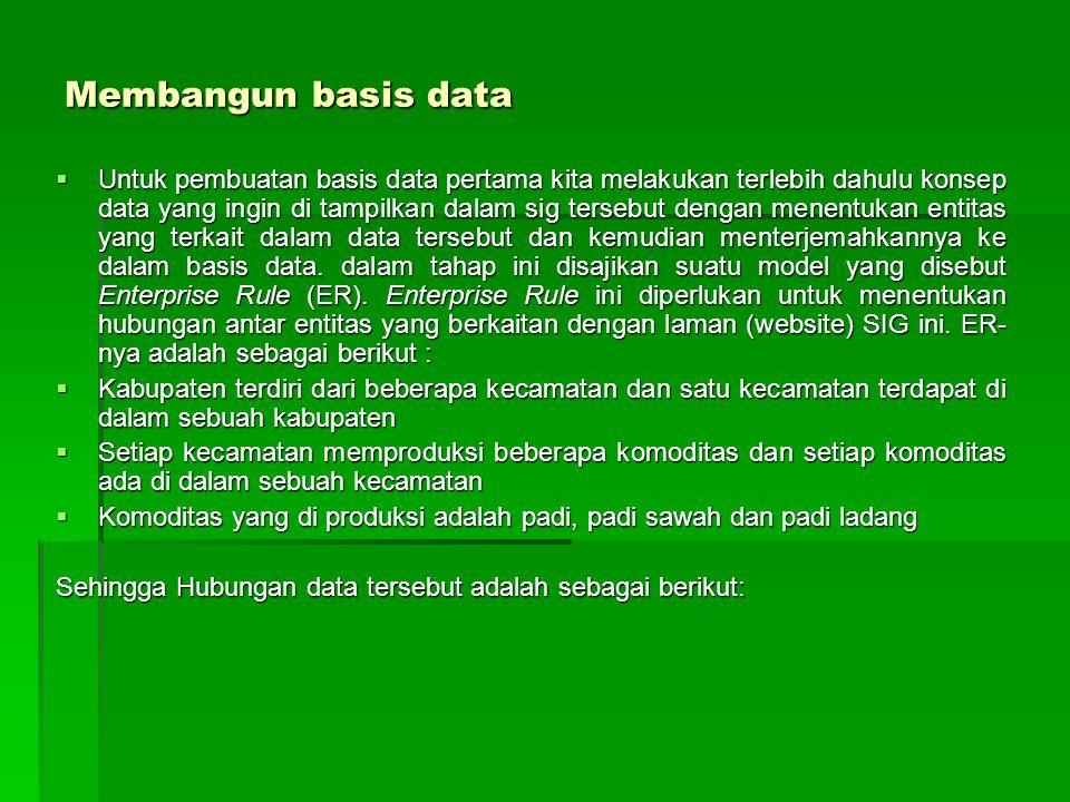 Membangun basis data  Untuk pembuatan basis data pertama kita melakukan terlebih dahulu konsep data yang ingin di tampilkan dalam sig tersebut dengan