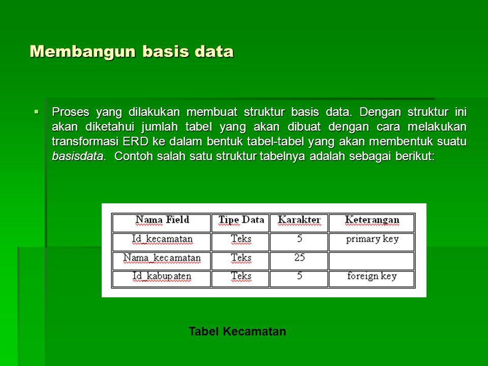 Membangun basis data  Proses yang dilakukan membuat struktur basis data. Dengan struktur ini akan diketahui jumlah tabel yang akan dibuat dengan cara