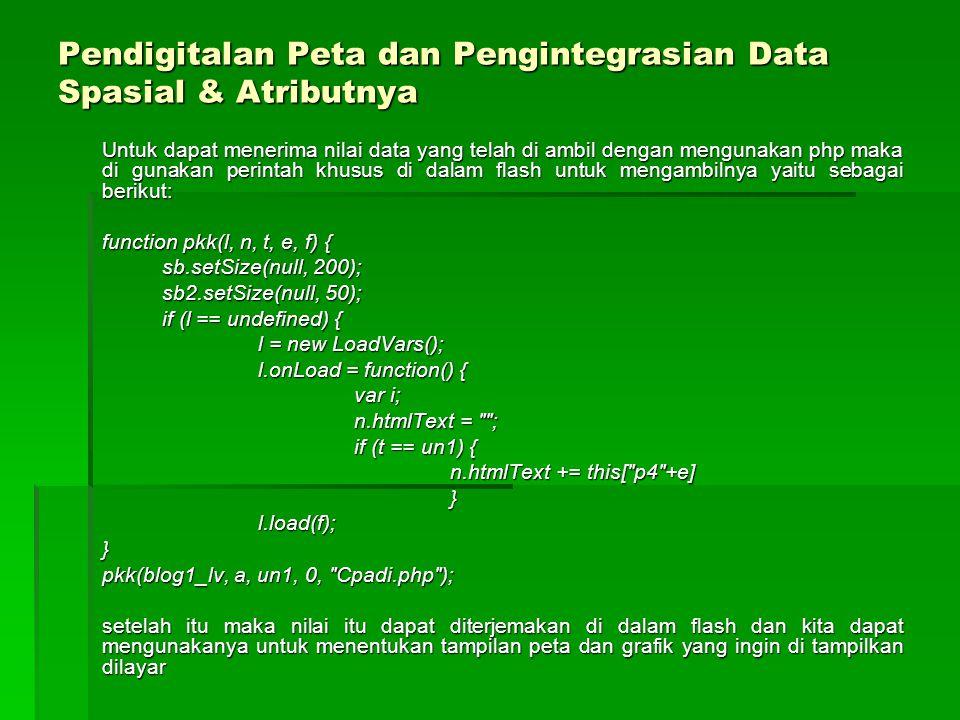 Pendigitalan Peta dan Pengintegrasian Data Spasial & Atributnya Untuk dapat menerima nilai data yang telah di ambil dengan mengunakan php maka di guna