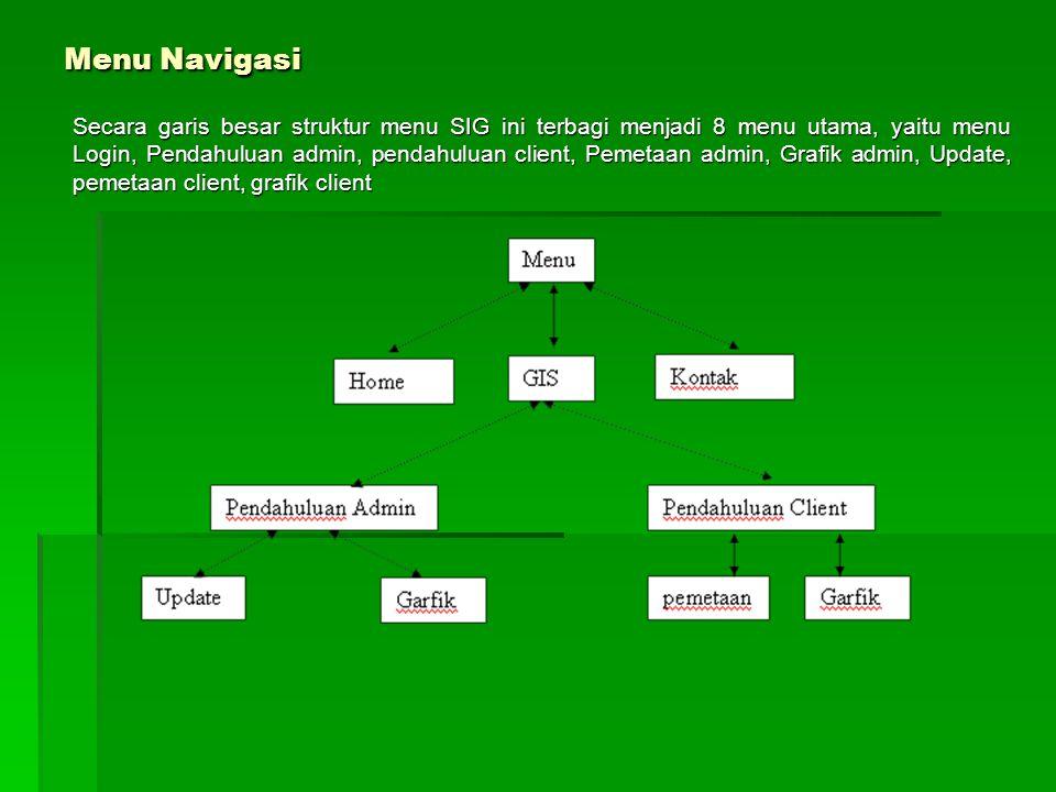 Menu Navigasi Secara garis besar struktur menu SIG ini terbagi menjadi 8 menu utama, yaitu menu Login, Pendahuluan admin, pendahuluan client, Pemetaan