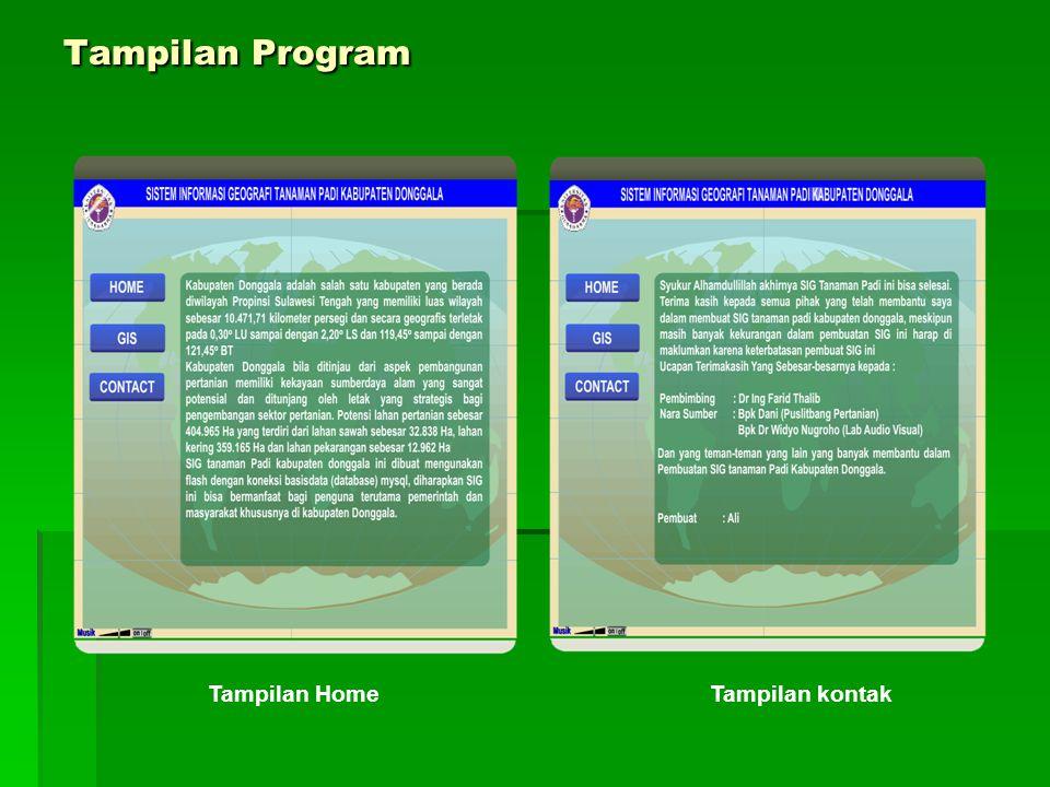 Tampilan Program Tampilan HomeTampilan kontak