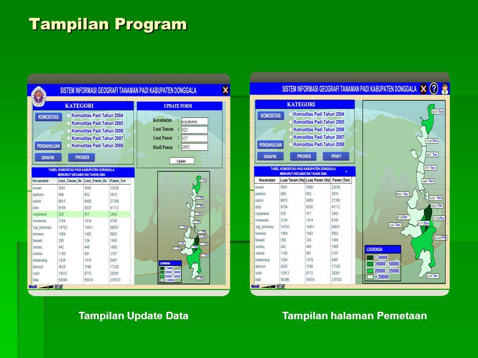 Tampilan Program Tampilan Update DataTampilan halaman Pemetaan