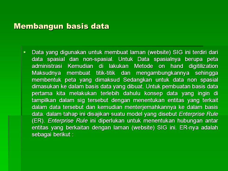 Membangun basis data  Data yang digunakan untuk membuat laman (website) SIG ini terdiri dari data spasial dan non-spasial. Untuk Data spasialnya beru