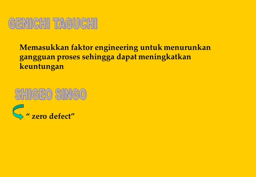 """Memasukkan faktor engineering untuk menurunkan gangguan proses sehingga dapat meningkatkan keuntungan """" zero defect"""""""