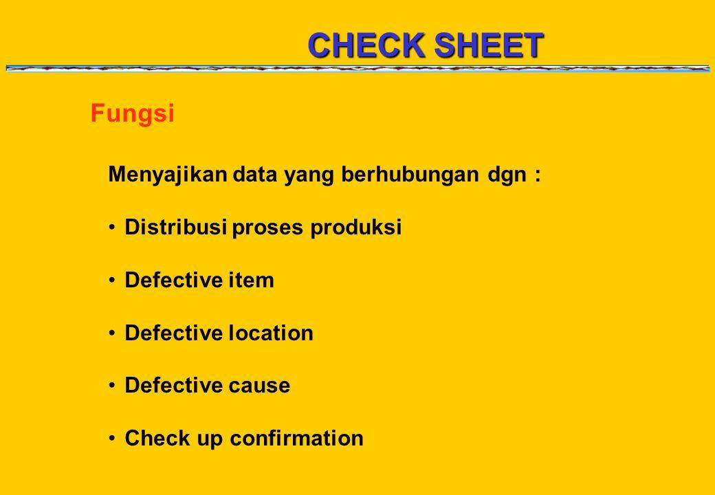 Fungsi Menyajikan data yang berhubungan dgn : •Distribusi proses produksi •Defective item •Defective location •Defective cause •Check up confirmation