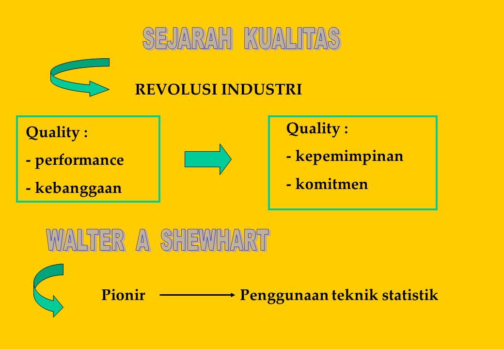 REVOLUSI INDUSTRI Quality : - performance - kebanggaan Quality : - kepemimpinan - komitmen PionirPenggunaan teknik statistik