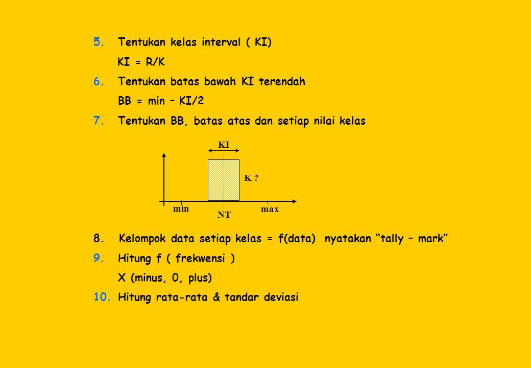 5.Tentukan kelas interval ( KI) KI = R/K 6.Tentukan batas bawah KI terendah BB = min – KI/2 7.Tentukan BB, batas atas dan setiap nilai kelas 8. Kelomp