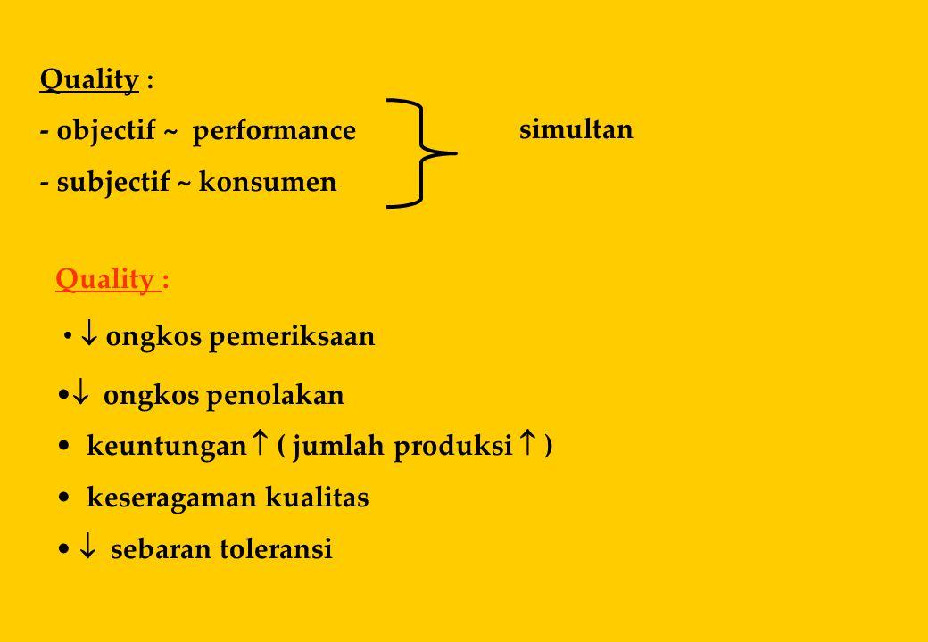 Quality : - objectif ~ performance - subjectif ~ konsumen simultan Quality : •  ongkos penolakan • keuntungan  ( jumlah produksi  ) • keseragaman k