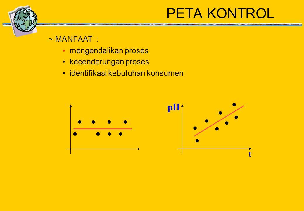 ~ MANFAAT : • mengendalikan proses • kecenderungan proses • identifikasi kebutuhan konsumen             pH t PETA KONTROL