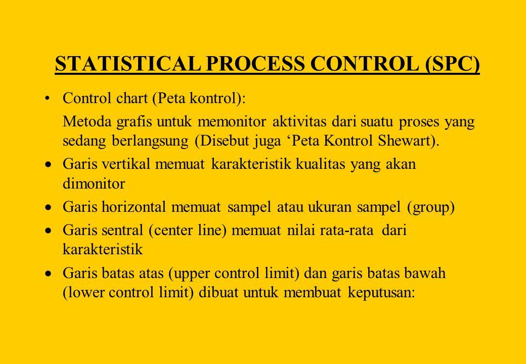 STATISTICAL PROCESS CONTROL (SPC) •Control chart (Peta kontrol): Metoda grafis untuk memonitor aktivitas dari suatu proses yang sedang berlangsung (Di