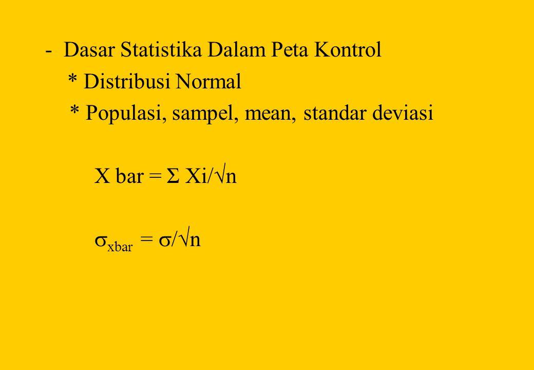 -Dasar Statistika Dalam Peta Kontrol * Distribusi Normal * Populasi, sampel, mean, standar deviasi X bar = Σ Xi/√n  xbar =  /√n