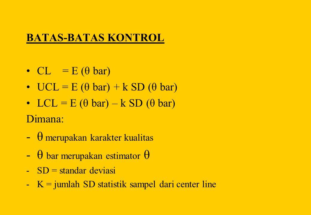 BATAS-BATAS KONTROL •CL = E (θ bar) •UCL = E (θ bar) + k SD (θ bar) •LCL = E (θ bar) – k SD (θ bar) Dimana: -θ merupakan karakter kualitas -θ bar meru