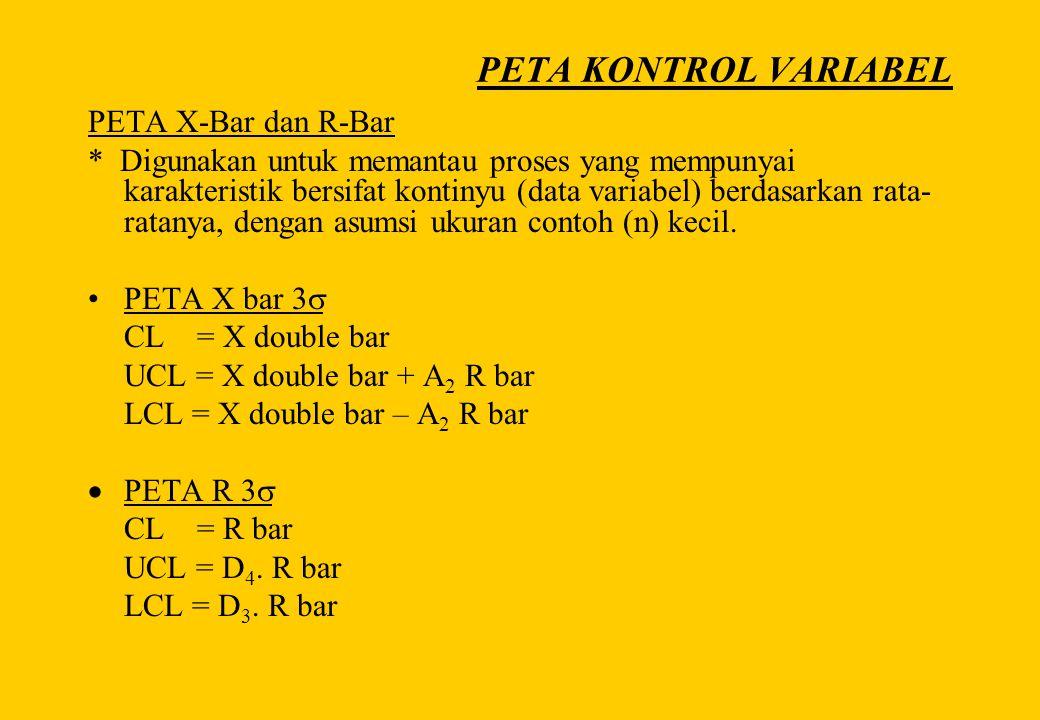 PETA KONTROL VARIABEL PETA X-Bar dan R-Bar * Digunakan untuk memantau proses yang mempunyai karakteristik bersifat kontinyu (data variabel) berdasarka