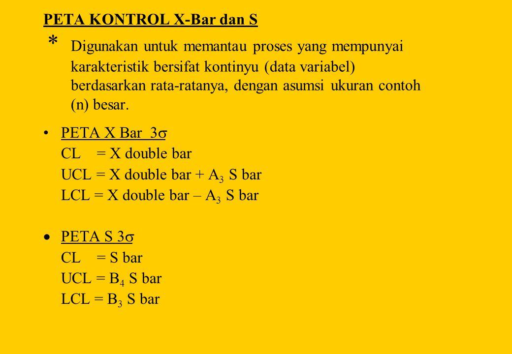 PETA KONTROL X-Bar dan S * Digunakan untuk memantau proses yang mempunyai karakteristik bersifat kontinyu (data variabel) berdasarkan rata-ratanya, de